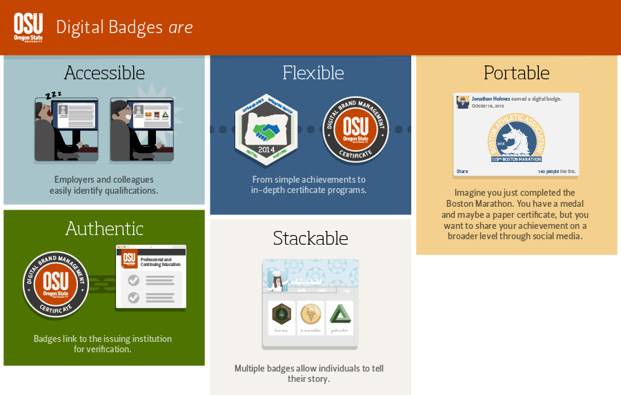 Badge Website badges at oregon state professional and continuing