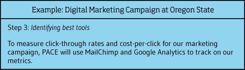 digital-marketing-example-3.png