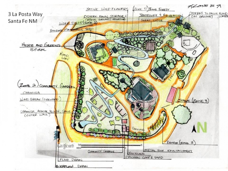 Student portfolio examples permaculture design for Permaculture exemple