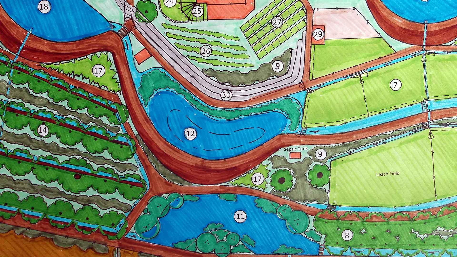 Urban gardening design - Permaculture Design Certificate Professional And